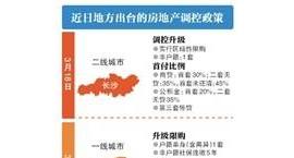 北京无房外地有房无贷款记录算首套
