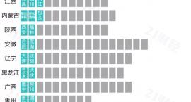 临沂滨河万达广场 | 中国城市GDP百强榜出炉,临沂上榜
