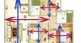 买房选横厅or竖厅,你还在纠结吗?