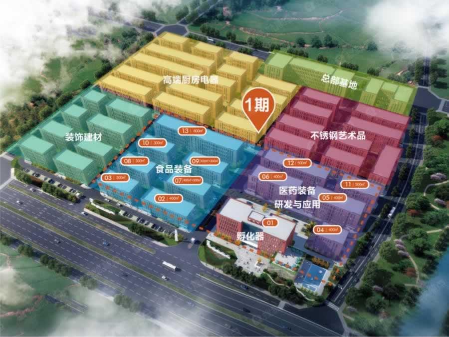 房德科创临沂新材料产业园